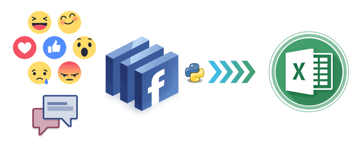 Evita que Facebook recopile datos de lo que haces en otras apps